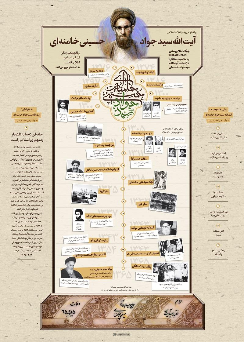 اطلاعنگاشت؛ زندگینامه آیتالله سیدجواد خامنهای