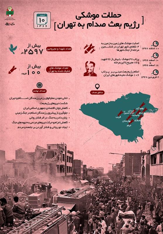 انتقام شکستهای در جبههها از مردم بیگناه/ موشکباران ناجوانمردانه زایشگاه «عیوضزاده» در تهران