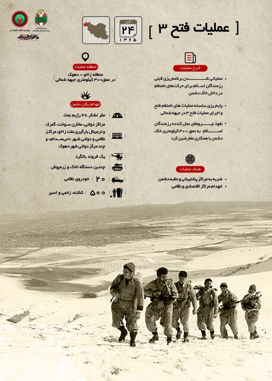 عملیات رزمندگان قرارگاه «رمضان» در عمق ۳۰۰ کیلومتری خاک عراق